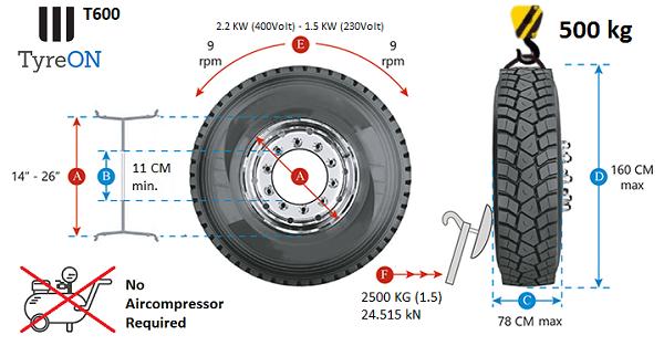 TyreON T600 truck tyrechanger